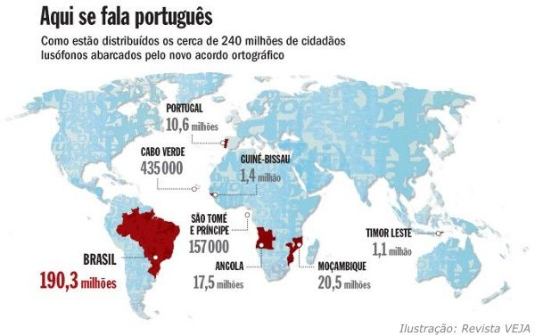 Paises Lusofonos Paises Que Falam Portugues Projetos De Leitura
