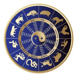 Horoscope Chinois vous permettra de consulter, chaque jour, votre horoscope chinois. D'autres prévisions complémentaires sont également proposées, comme par exemple la citation du jour pour votre signe chinois ainsi que votre nombre chance.