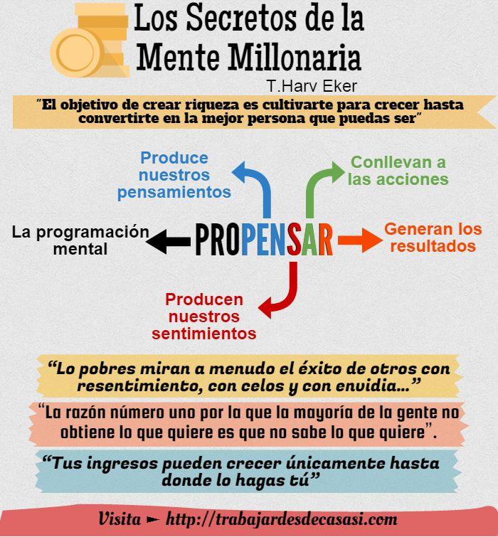 Los secretos de la mente millonaria http://trabajardesdecasasi.com/los-secretos-de-la-mente-millonaria/