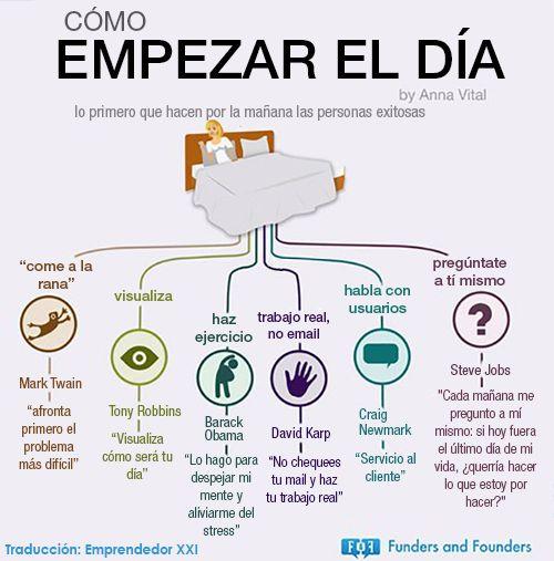 PSICOLOGOS PERU: COMO EMPEZAR EL DIA