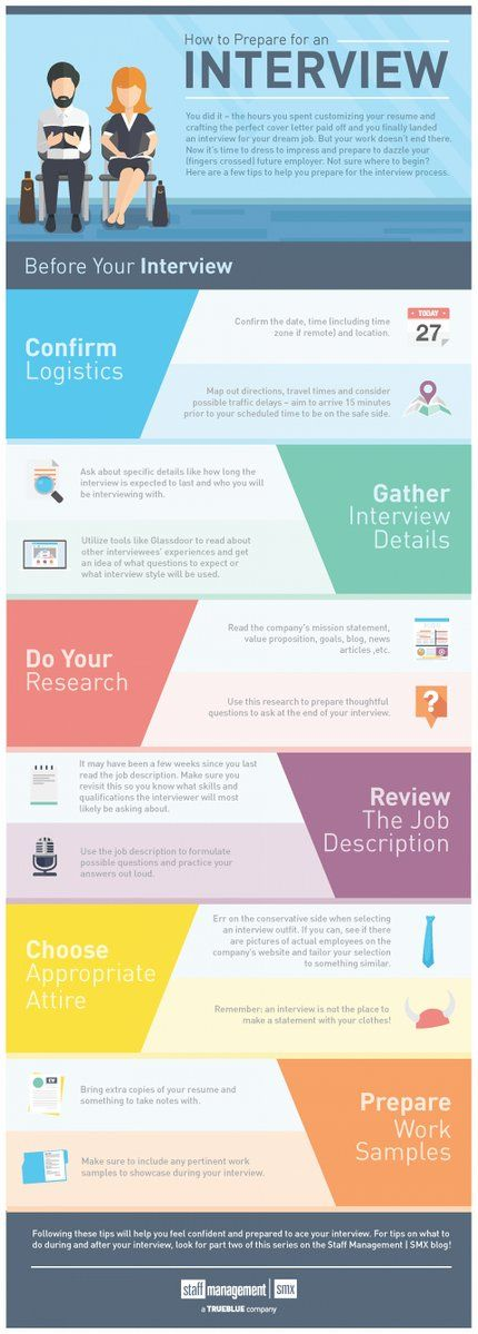 Cele mai bune 25+ de idei despre Prepare for interview pe Pinterest - first interview tips