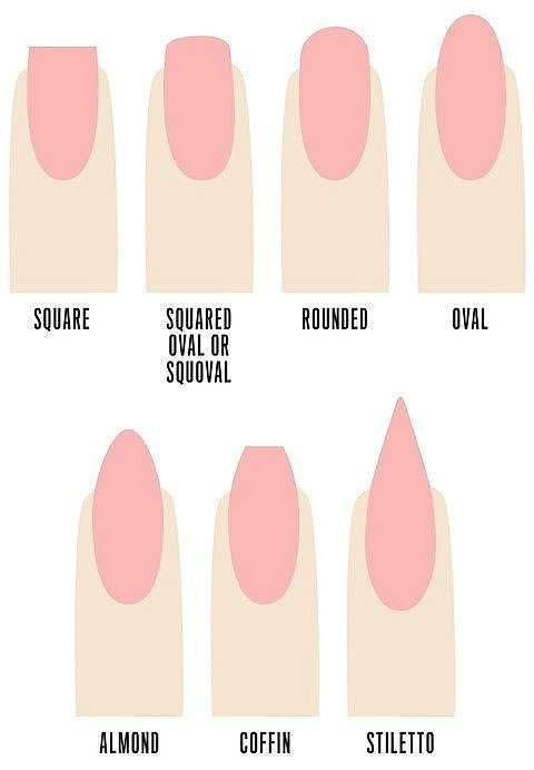 When It Comes To Your Fingers There Are Diffe Types Of Nail Shapes You