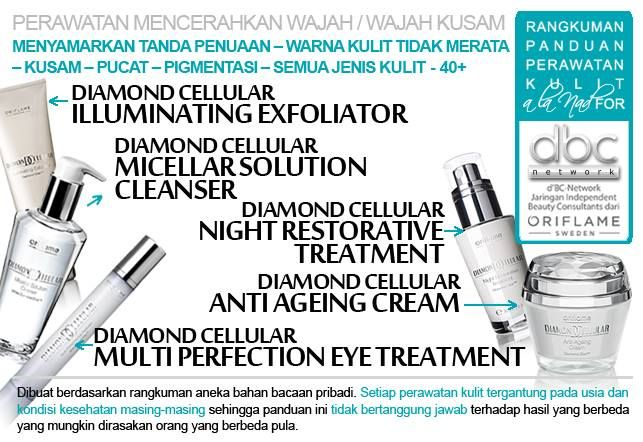 Diamond Cellular Illuminating Exfoliator | Diamond Cellular Micellar Solution Cleanser | Diamond Cellular Night Restorative Treatment | Diamond Cellular Anti Ageing Cream | Diamond Cellular Multi Perfection Eye Treatment | #perawatan #mencerahkan #wajah #kusam  #menyamarkan #tanda #penuaan #pigmentasi #semuajenis #kulit #40+ #tipsdBCN #Oriflame