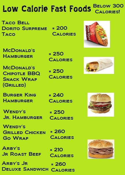 Low Calories Fast Food - If you want Fast Food with low calories this list will help you. Below 300 Calories.