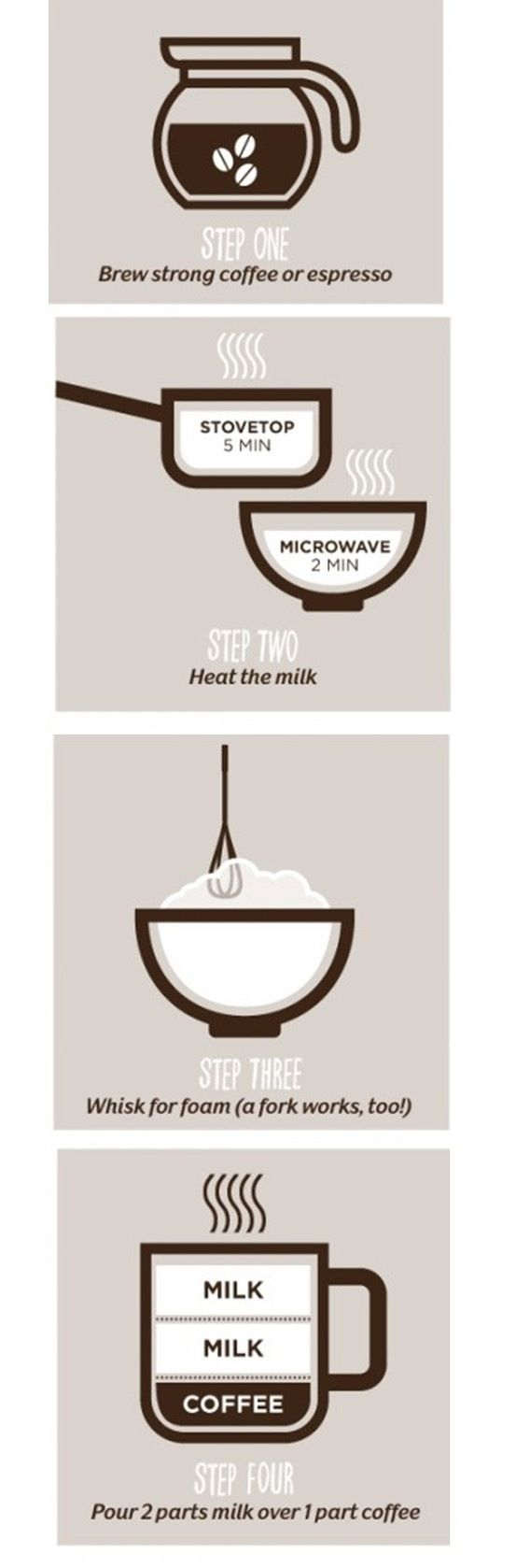 How to make a latte from home! So easy, even I could do it!