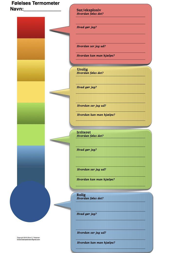 Følelses termometer. Hjælper barnet med at genkende følelser mm