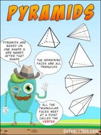 What is a Pyramid? A FREE Printable poster for your Math Wall