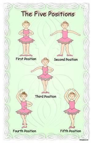 ballet moves for kids | ballet+positions+chart