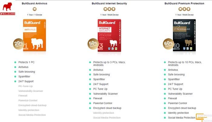 BullGaurd is complete security software which protect our computer, mobile and MAC from  threads.