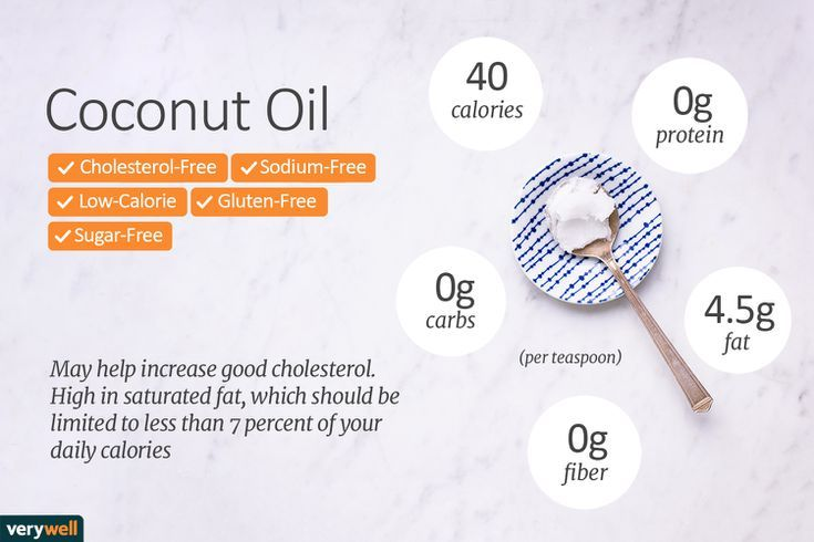 What S So Great About Coconut Oil Beans Nutrition Coconut Oil Nutrition Nutrition Facts