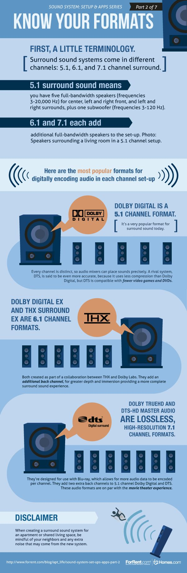 How to Create Surround Sound Systems in Your #Apartment: Part 2! #technology #entertaining