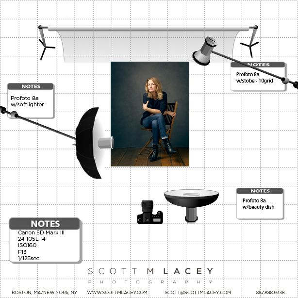 155 best lighting set up images on pinterest photography lighting rh pinterest com Portrait Lighting Diagrams and Examples Lighting Diagrams for Portrait Photography