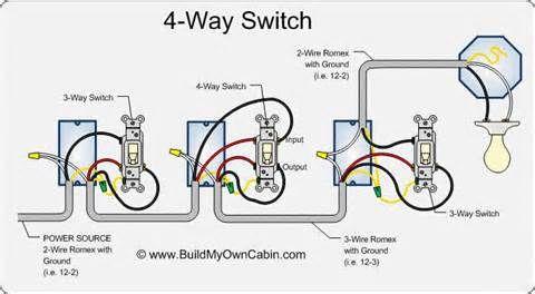 Como conectar um interruptor Four Way?
