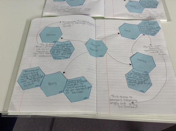 DonnaD@davinci (@ddinnegan)   Twitter DonnaD@davinci @ddinnegan 19h19 hours ago Y10 history students using SOLO hexagon to link and deepen their learning! #history #SOLO