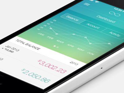 Banking App Graph