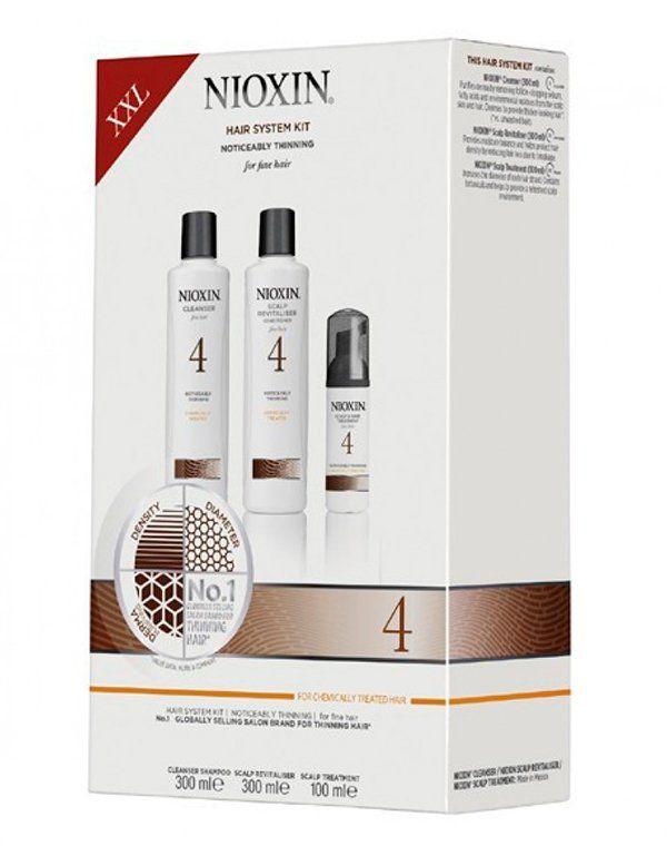 Набор XXL система 1 Nioxin купить от 3165 руб в Созвездии красоты