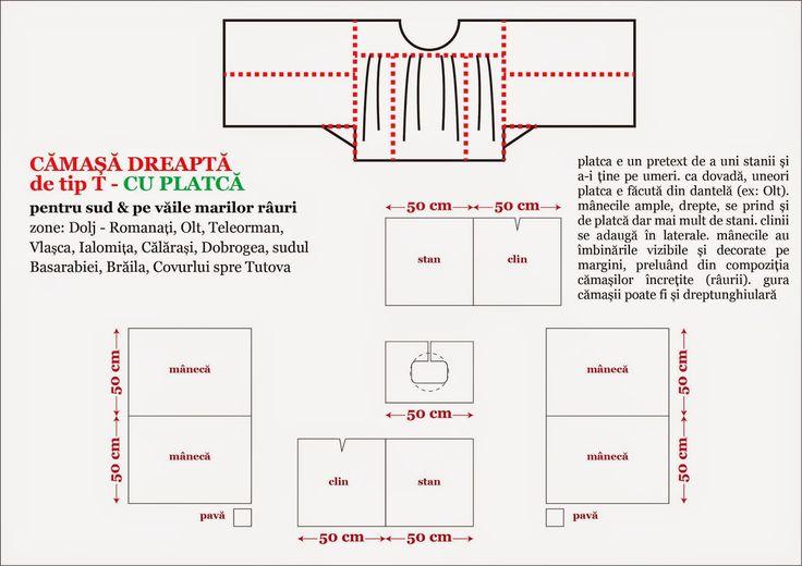 Camasa cu platca se considera ca fiind derivata din camasa de tip T, dat fiind…
