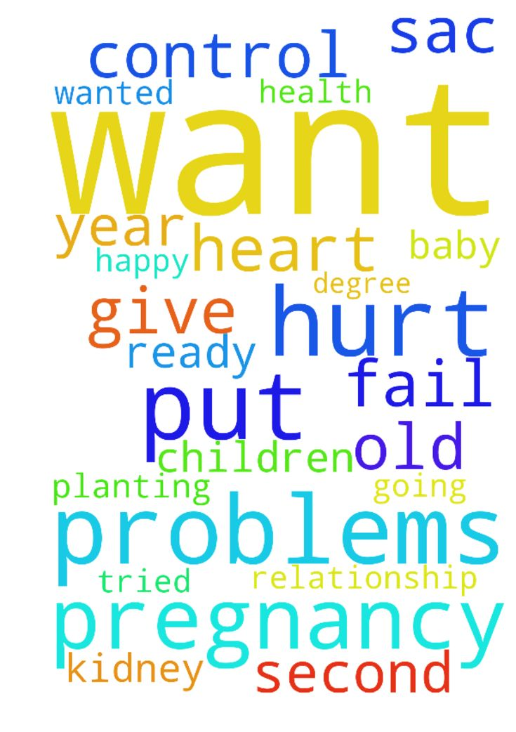 Lord help -  Lord help I was just told that my pregnancy was a fail that the baby was not in sac. So they want damp;c me. I am so hurt this is going tomy second miscarriage. I sometimes put myself down and give up. My heart Dont want to but I tried. I was happy because I wanted this pregnancy I am 39 year old and with other health problems they advice me not to get pregnant. They want to put a birth control by planting or knoting my tubes. What should do I witedto have a great relationship…