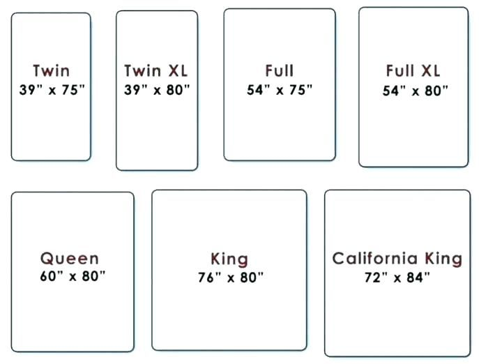 Charming Eastern King Bed Size Graphics New Eastern King Bed Size For Difference Between California K Mattress Size Chart Quilt Sizes King Size Bed Dimensions
