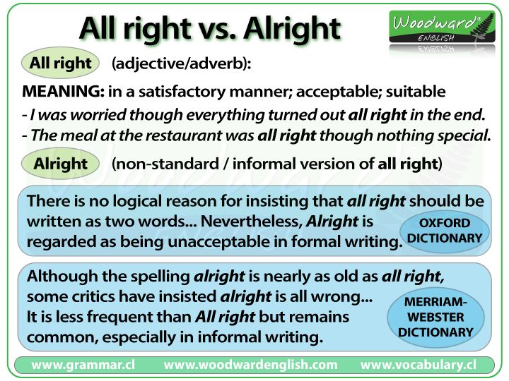 The difference between All right and Alright in English.