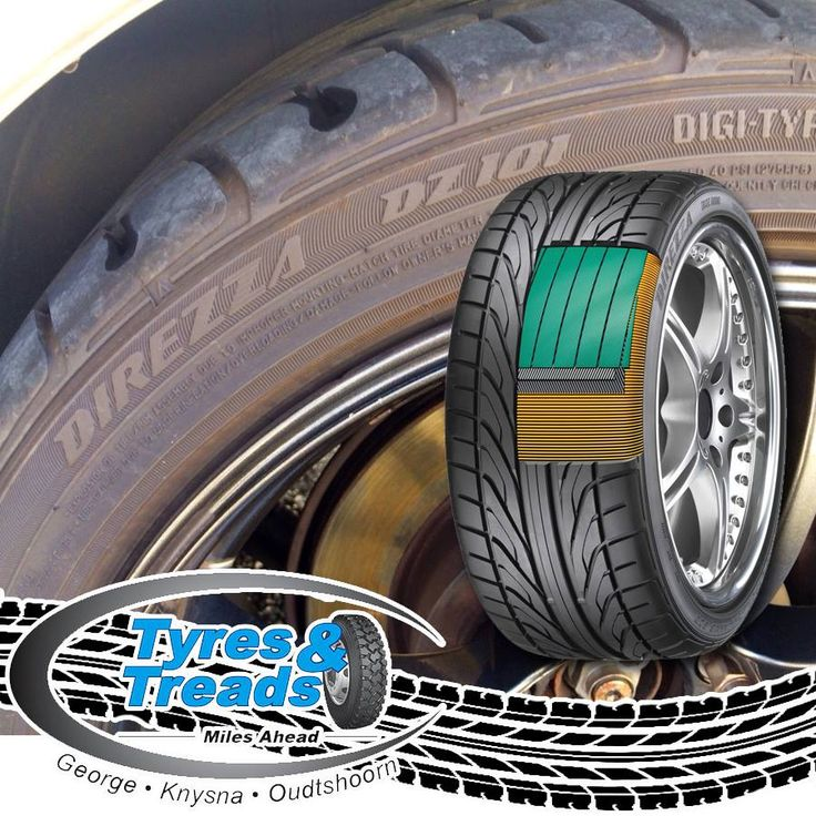 The Dunlop Direzza DZ 101 tyre range has Digital Rolling Simulation technology, providing this tyre with all the characteristics needed for hard driving. #tyres #auto #cars