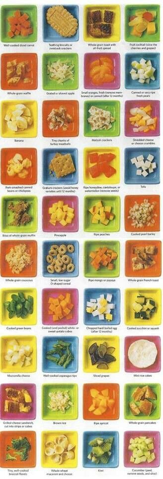 Baby led weaning foods.