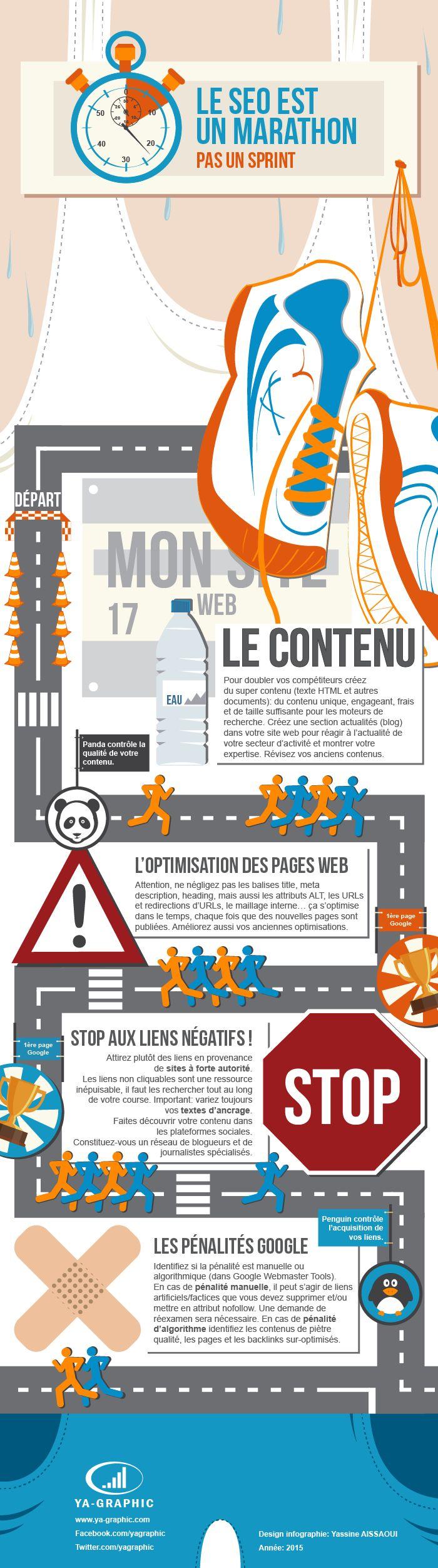 Infographie SEO : le SEO est un marathon, pas un sprint - #SEO #reseauxsociaux