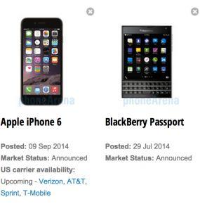 Comparación iPhone 6 vs Blackberry Passport: La batalla final