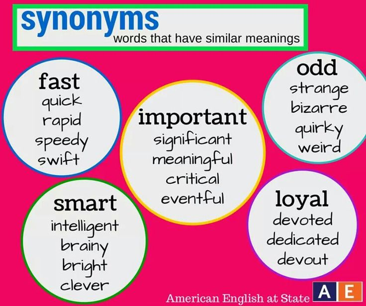 100+ Ideas To Try About Synonym
