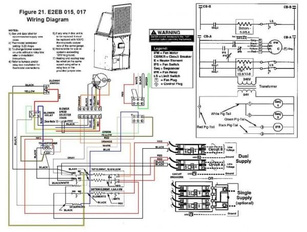 Nordyne Electric Furnace Diagram Electrical Wiring