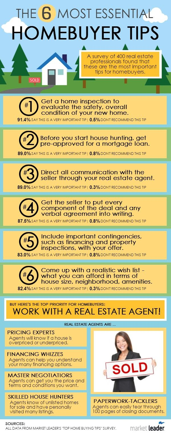 "REAL ESTATE -         ""The most important tips for homebuyers to know, as recommended by real estate agents #RealEstate""."