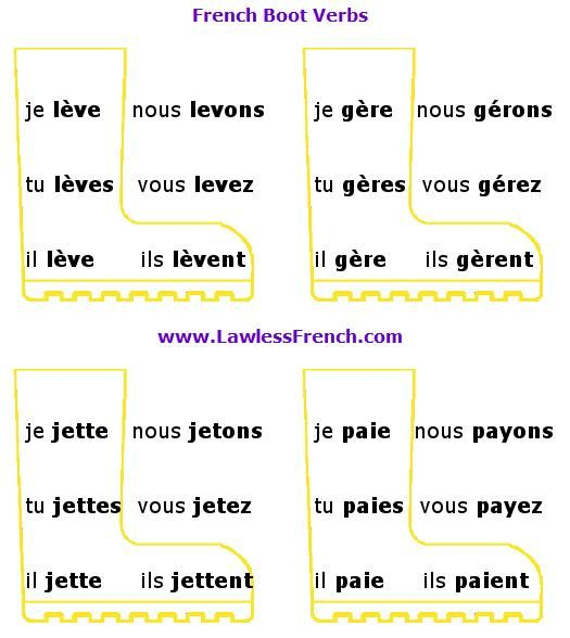 french verbs ending in er pdf