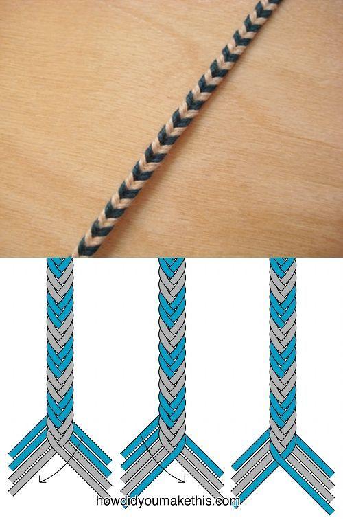8-strand fishtail braid bracelet, chevron pattern   . . . .   ღTrish W ~ http://www.pinterest.com/trishw/  . . . .   #handmade #jewelry #braiding
