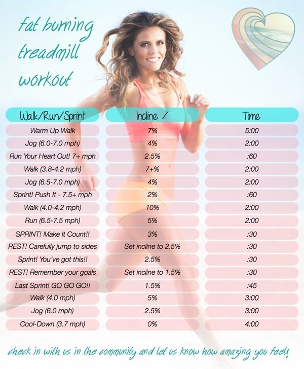 Tone It Up: The Fat Burning Treadmill Workout! -- For those cold winter months when you're not able to enjoy running outside. #weightlossmotivation