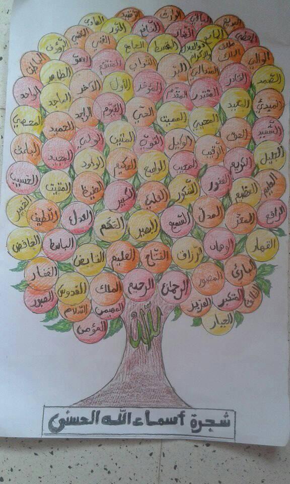 شجرة اسماء الله الحسنى للاطفال Kids Schedule Crafts For Kids Islam