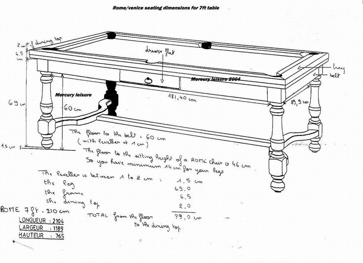 Homemade pool table plans follow these step by step for Blueprint plan table