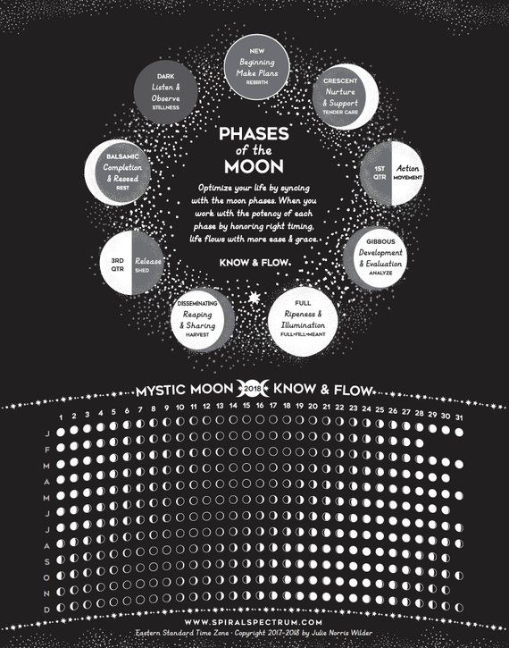 2019 Moon Phase Chart 11 X 14 Lunar Phase Calendar Phases Of