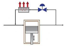 Capacity control of reciprocating compressors Figure1