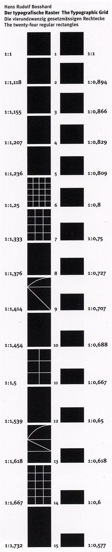 Hans Rudolf Bosshard — The typographic grid