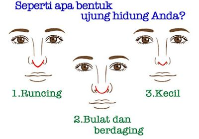 3 Arti Hidung Yang Bisa Mengungkapkan Kepribadian Kamu