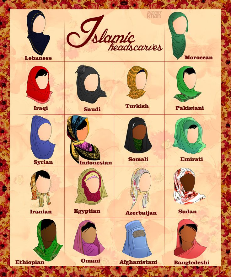 Islamic Headscarves by ArsalanKhanArtist.deviantart.com on @deviantART - Good guide for those wondering what traditional Islamic head coverings look like around the world.