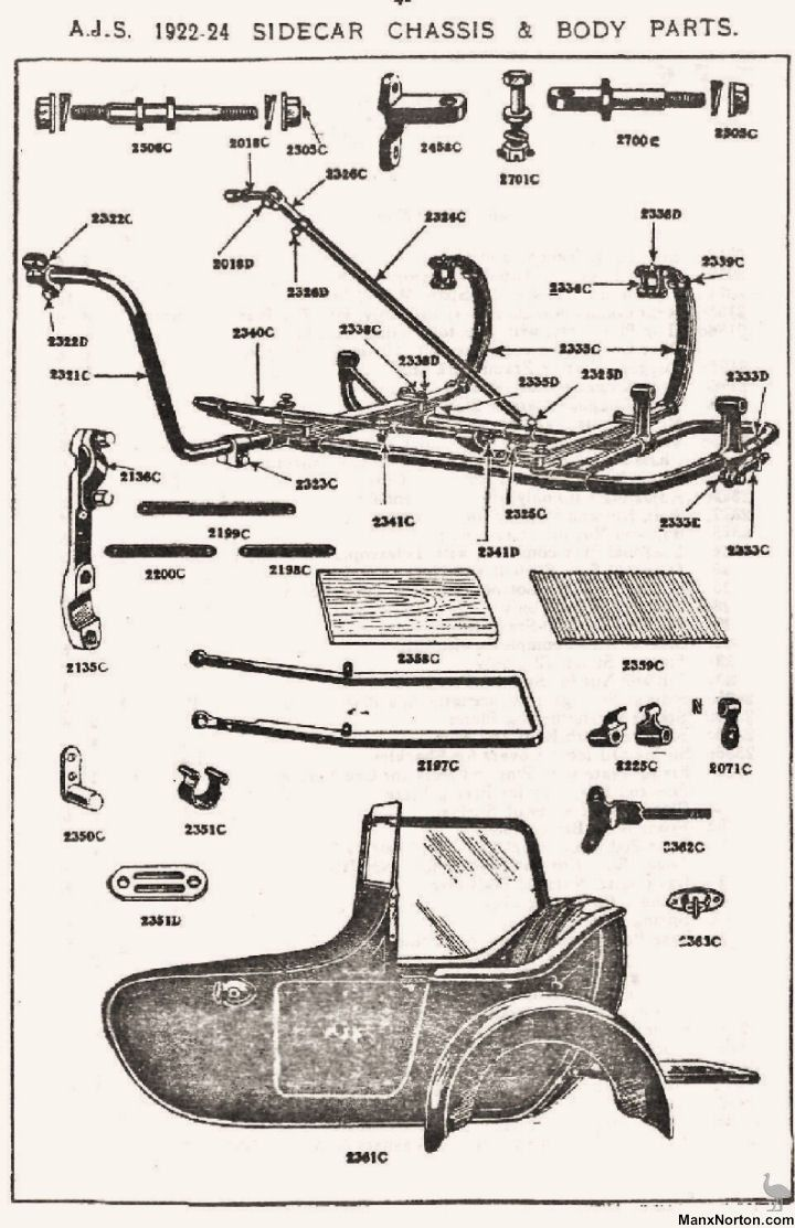 AJS 1922 Sidecar Parts Catalogue