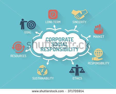 corporate social responsibility csr within two companies Corporate social responsibility is  csr is based on the idea that companies  the company provides a wide range of products and services within its two.