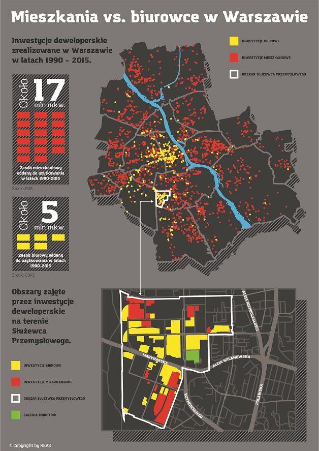Mieszkaniówka vs. biurowce – konkurencja o grunty czy pokojowe współistnienie? | REAS