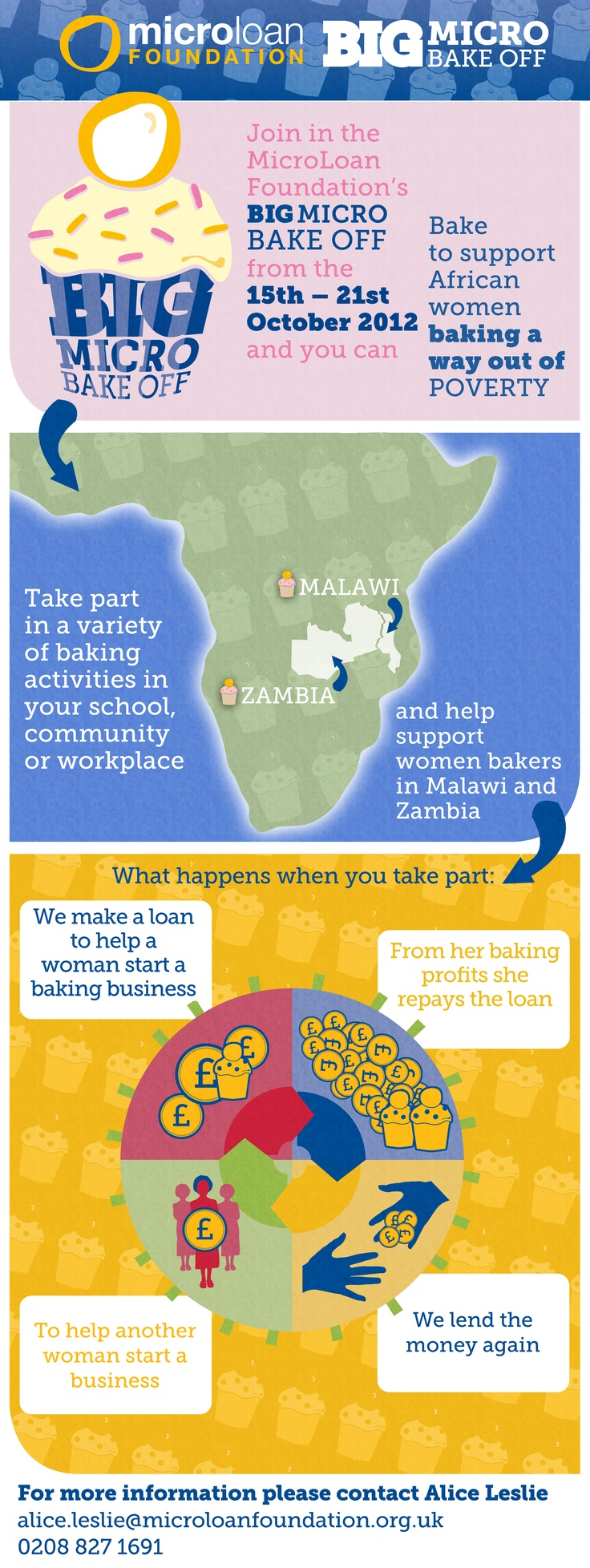 Join MicroLoan Foundation and bake to support African women baking a way out of poverty