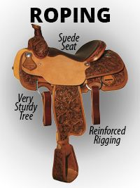 ROPING Very sturdy wood tree with bullhide, rawhide, or very strong fiberglass covering. Reinforced rigging attached to tree and back strap expected. Seats often suede and padded, many times in a pocket seat for good positioning.-SR