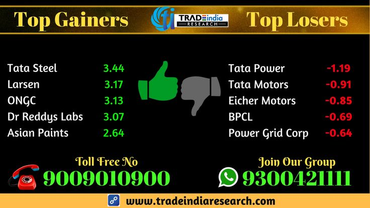 Stock Market #Top Gainers #Top #Losers #equity #Commodity #stocks #sensex #nifty news -4th January 2018 TradeIndia Research