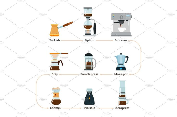 Professional coffee machines - Illustrations - 1