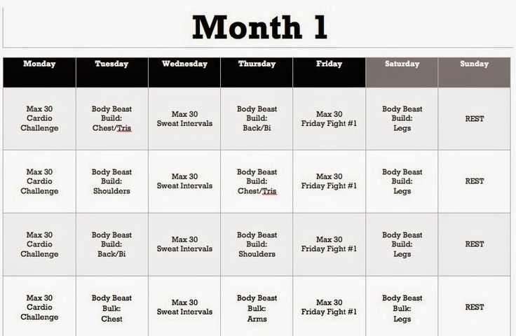 Rca Fitness Body Beast  Insanity Max  Hybrid  Fitness Tips
