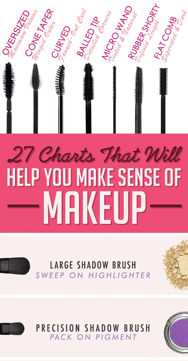 27%20Charts%20That%20Will%20Help%20You%20Make%20Sense%20Of%20Makeup